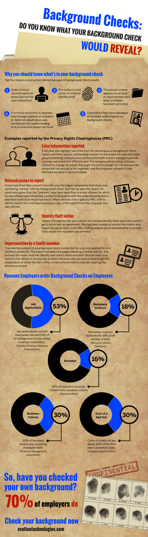 Have You Seen Your Own Background Check? background check infographic, personal background check, my background check